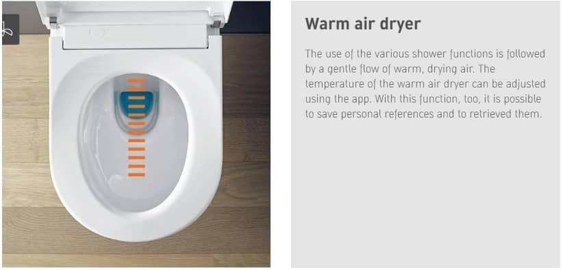 Sensowash toilets Warm Air